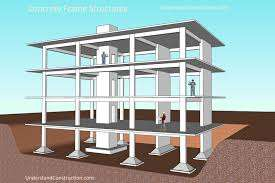 Concrete Frames Haslemere Surrey