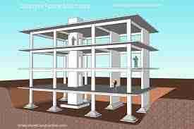 Concrete Frames Sunbury-on-Thames Surrey